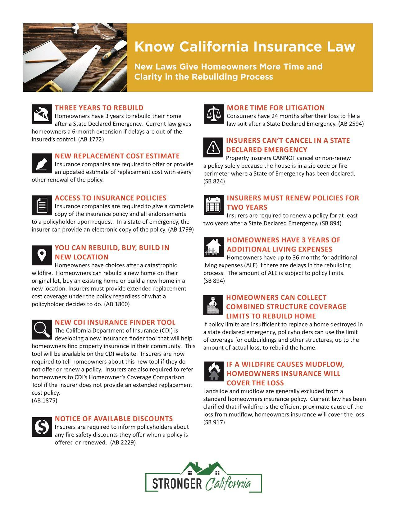 CA Insurance Law
